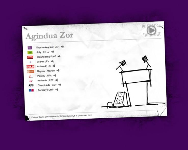 aginduazor