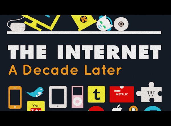 Internet hamarkada bat eta gero
