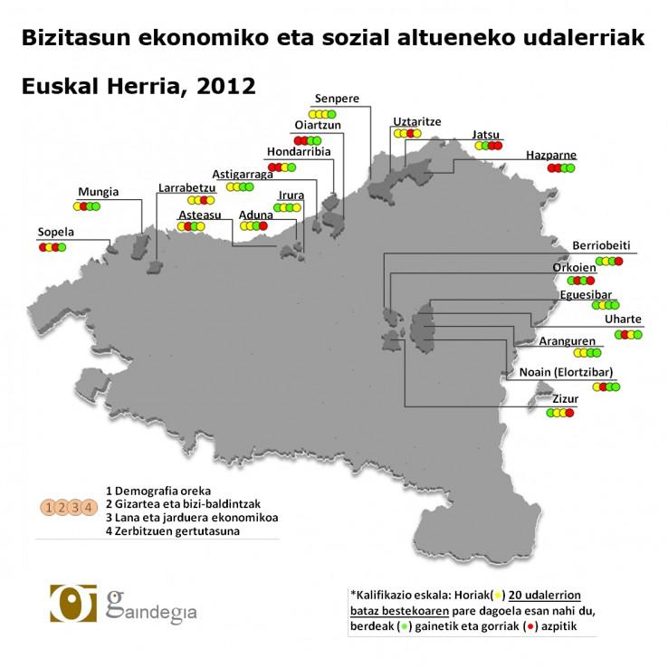 20 udalerri bizitasun ekonomiko eta sozial altuarekin Euskal Herrian