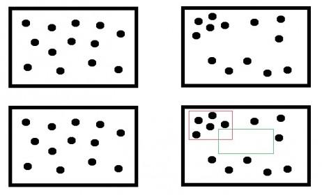 puntos-aleatorios