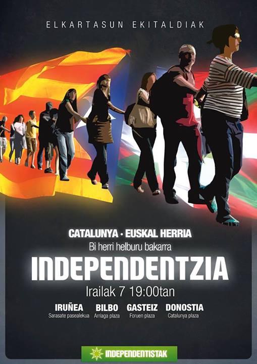 Euskal Herria, Kataluniako giza katearen luzapena