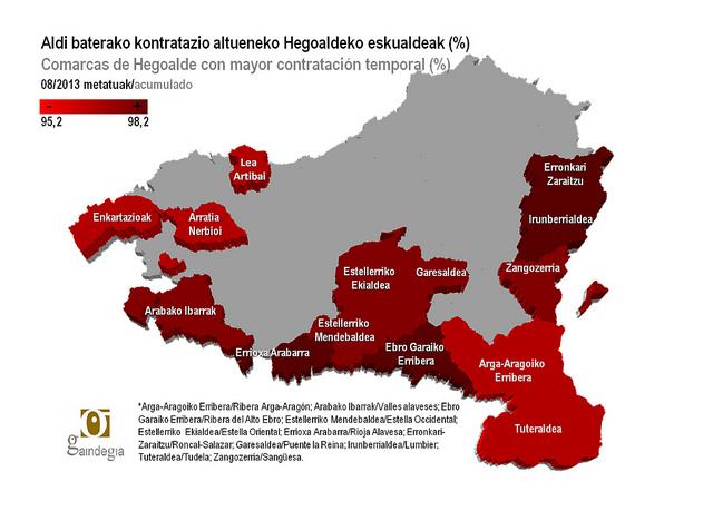 Kontratazioa Hegoaldean (2013ko urtarrila-iraila)