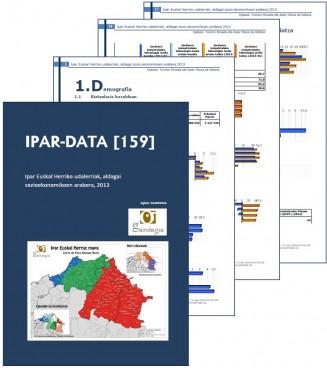 Ipar-Data