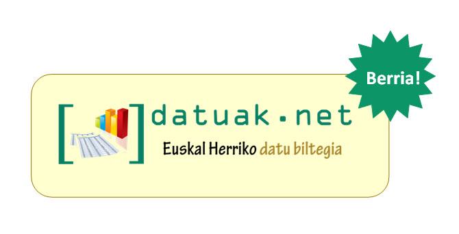 Datuak.net bannerra