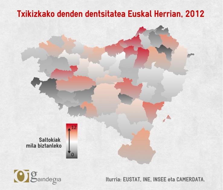 Saltoki txikiak Euskal Herrian