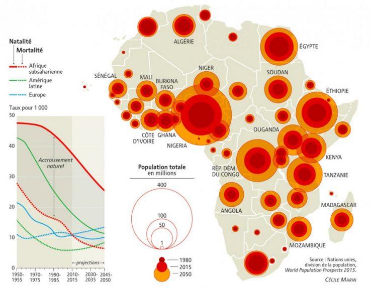 Demografiaren igarkizun afrikarra eta euskalduna