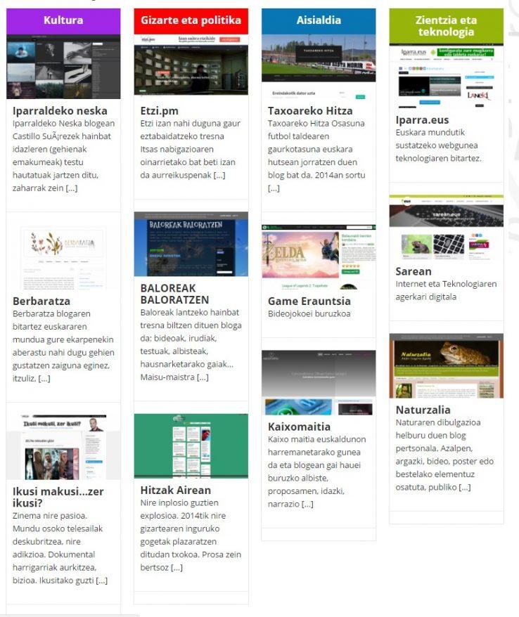 Euskal blogariak lehian lehiaketaren bigarren edizioko 12 blog finalistak
