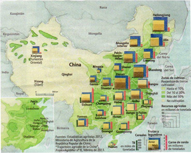 Txina: landa eremua eta nekazariak