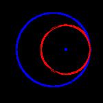 Zirkulu txikiaren erradioa handienaren 2/3 da. Horren ondorioz, txikiaren azalera handienaren (2/3)2 da, hots, 4 cm2. Hona hemen bide bi erradioen erlazioa arrazoitzeko. Lehen bidea: ANM triangelua zuzena da (erradioa eta zuzen ukitzailea perpendikularrak dira). NAM angelua 30o-koa da, beraz, AM=2NM. Eta NM=MB denez, MB=AB/3. Bigarren bidea: ACD triangelua aldeberdina da. M triangeluaren zentroa da. Beraz, MBren luzera AB altueraren 1/3 da.