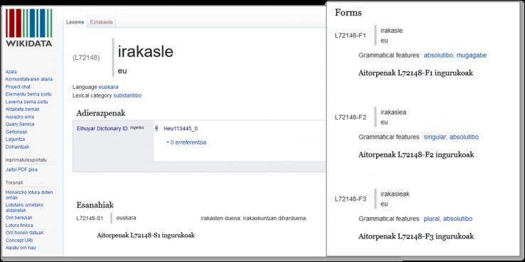 Euskara da Wikidatan esanahi-kopururik handiena duen hizkuntza