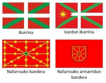 Nazio Ikurrak biziberritzea: izena, armarria, bandera, ereserkia, Aberri Eguna…