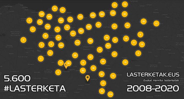 Euskal Herriko lasterketak (5.600) azken 12 urteetan