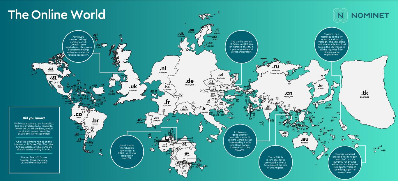 Munduaren mapa digitala