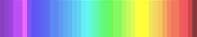 Zenbat kolore